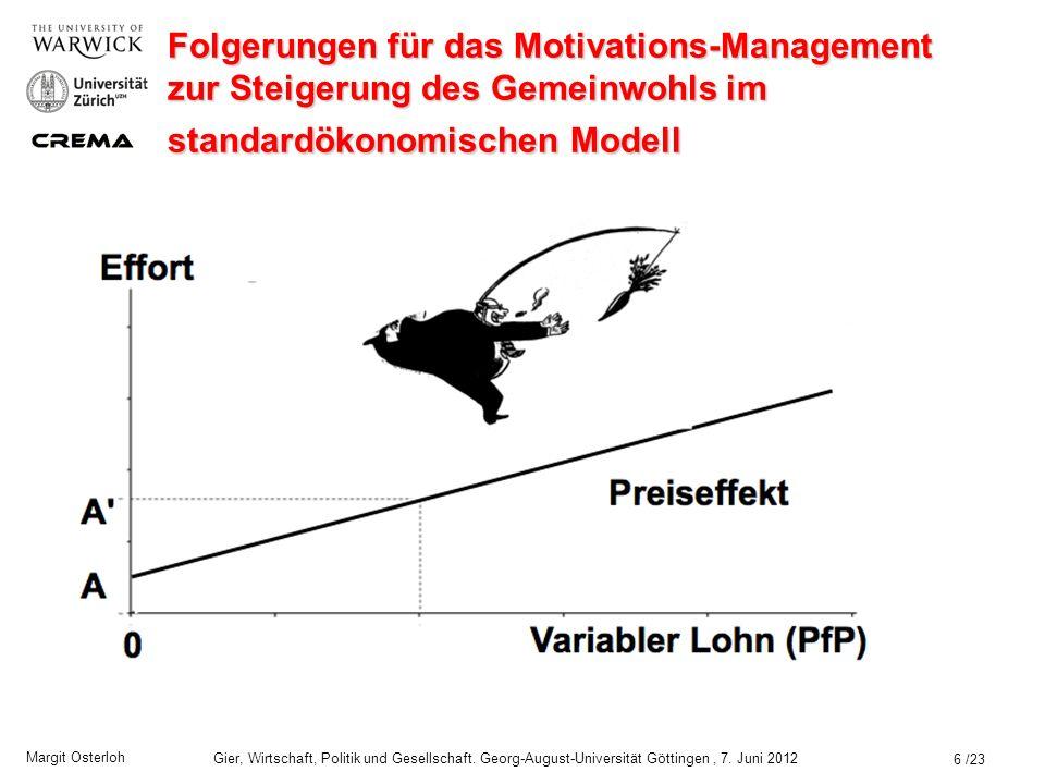 Folgerungen für das Motivations-Management zur Steigerung des Gemeinwohls im standardökonomischen Modell