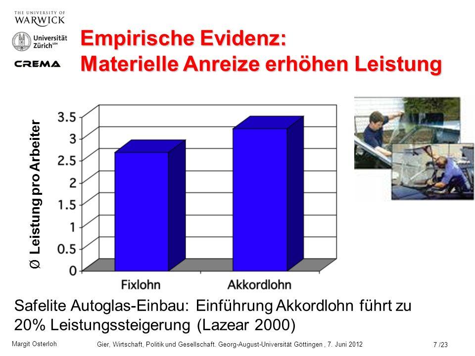 Empirische Evidenz: Materielle Anreize erhöhen Leistung