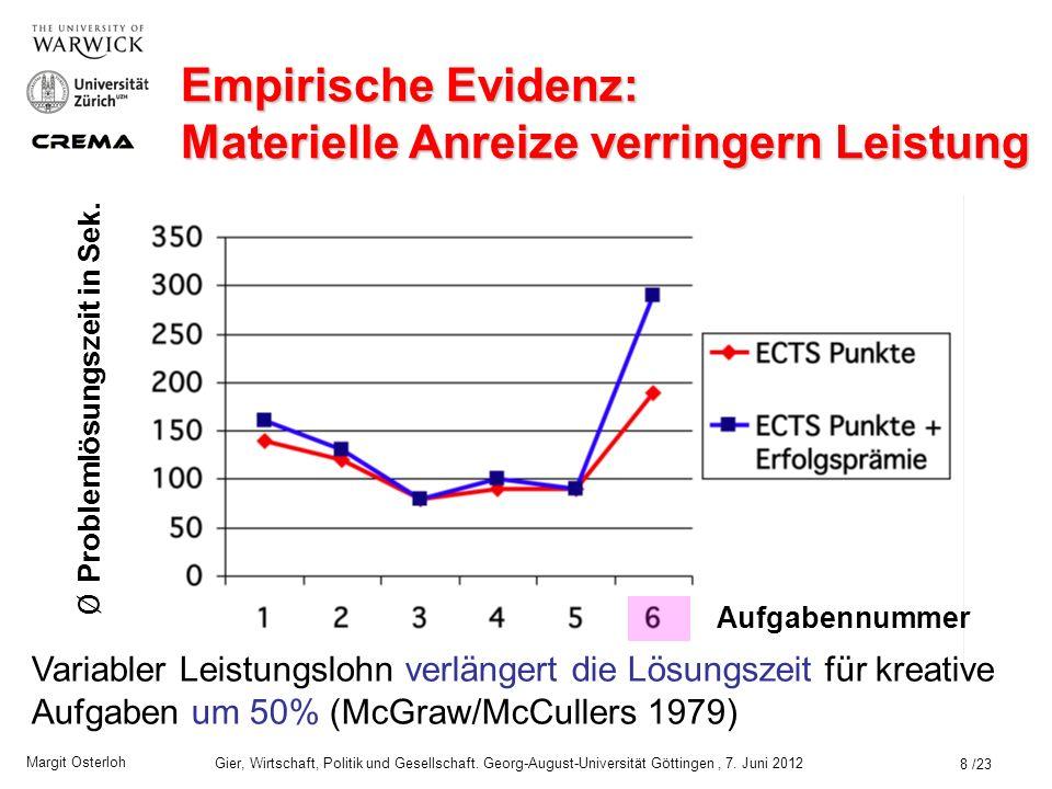 Empirische Evidenz: Materielle Anreize verringern Leistung