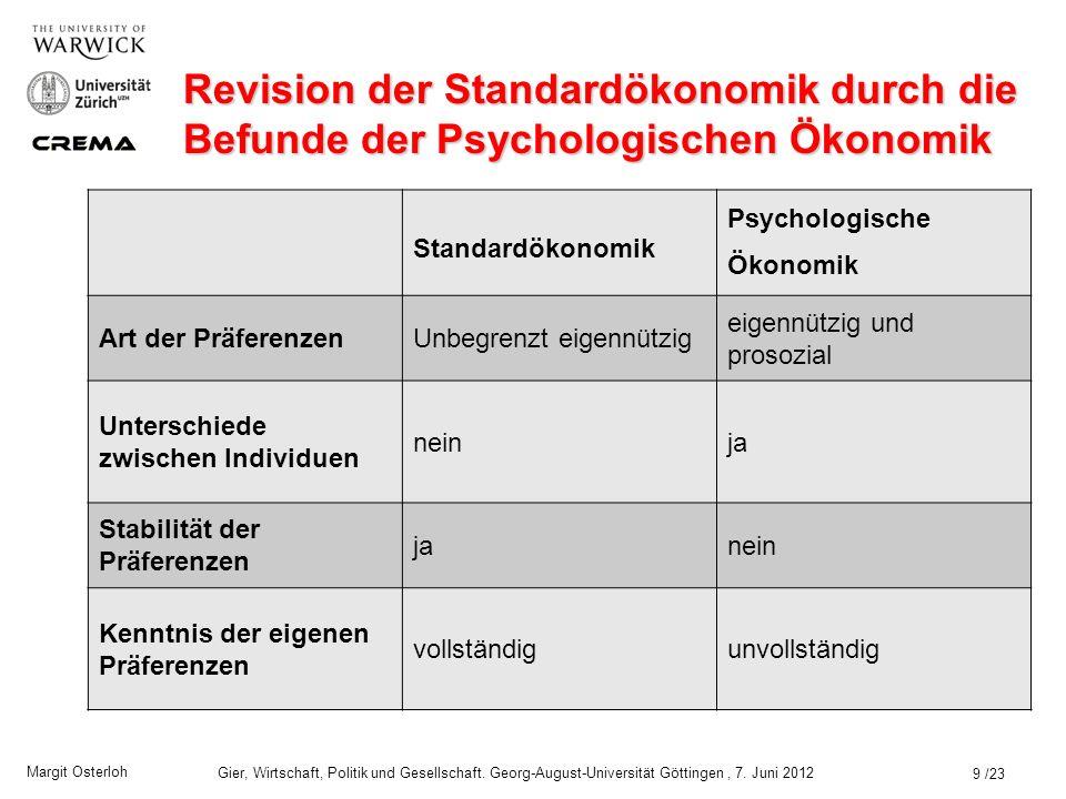 Revision der Standardökonomik durch die Befunde der Psychologischen Ökonomik