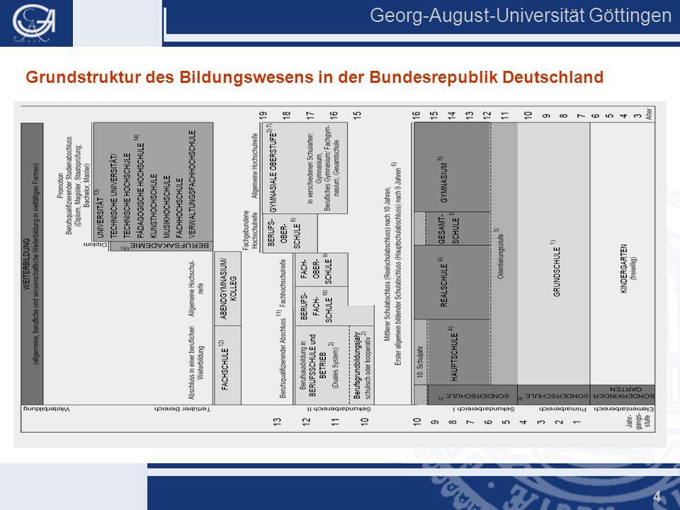 Grundstruktur des Bildungswesens in der Bundesrepublik Deutschland