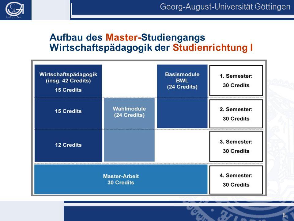 Aufbau des Master-Studiengangs Wirtschaftspädagogik der Studienrichtung I