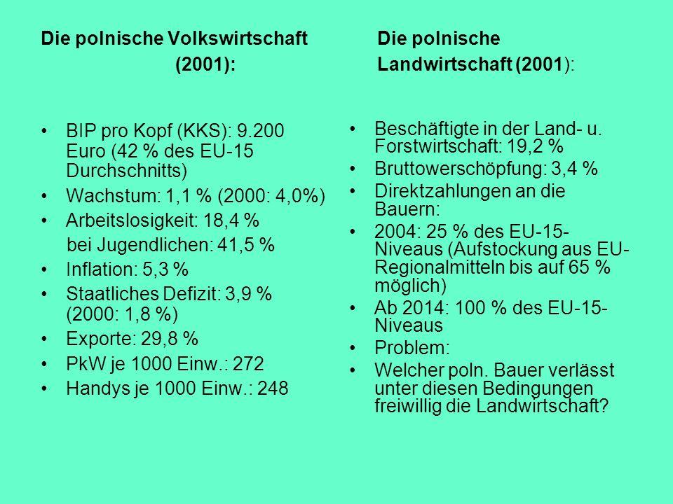 Die polnische Volkswirtschaft. Die polnische. (2001):