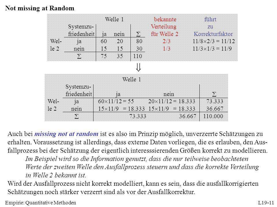 Not missing at Random Welle 1 bekannte führt. Systemzu- Verteilung zu.