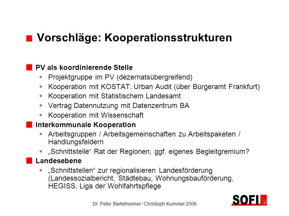 Vorschläge: Kooperationsstrukturen