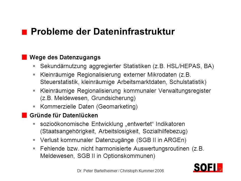 Probleme der Dateninfrastruktur