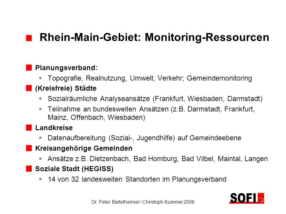 Rhein-Main-Gebiet: Monitoring-Ressourcen
