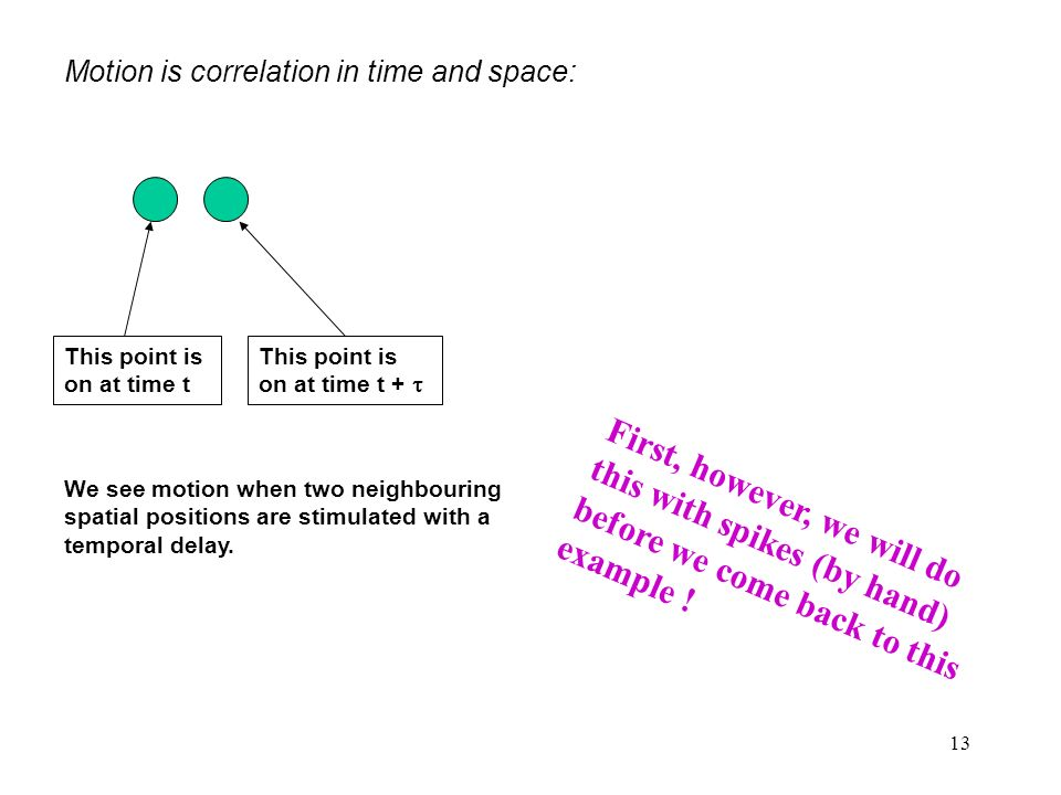 Motion is correlation in time and space: