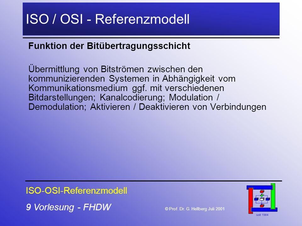 ISO / OSI - Referenzmodell