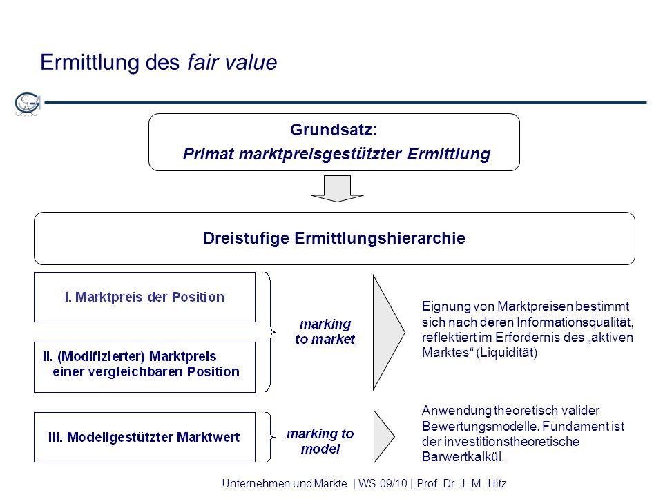 Ermittlung des fair value