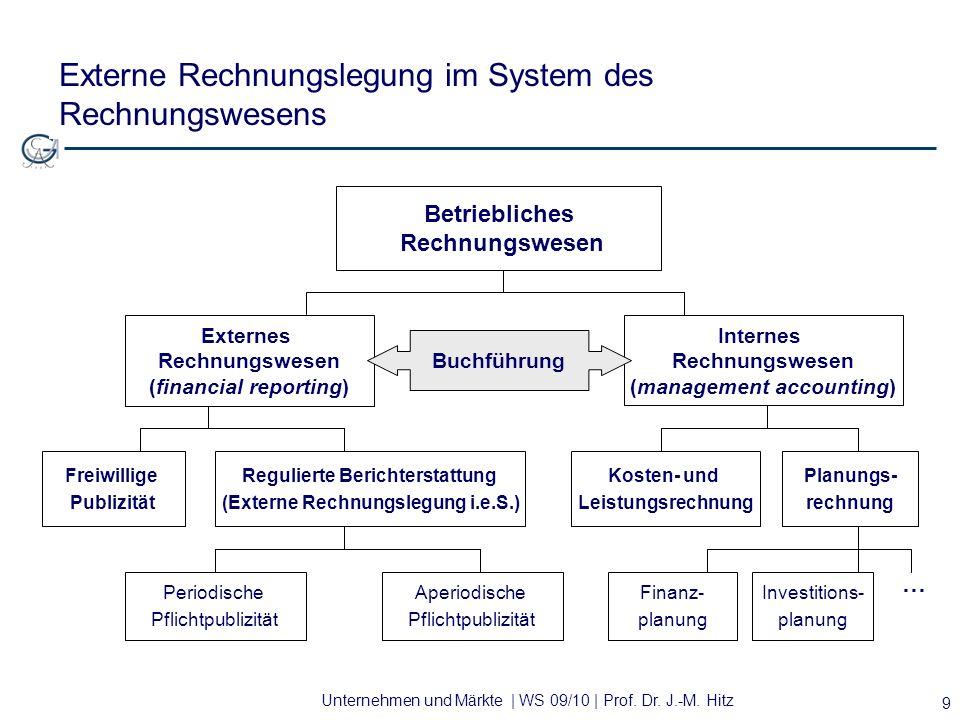 Externe Rechnungslegung im System des Rechnungswesens