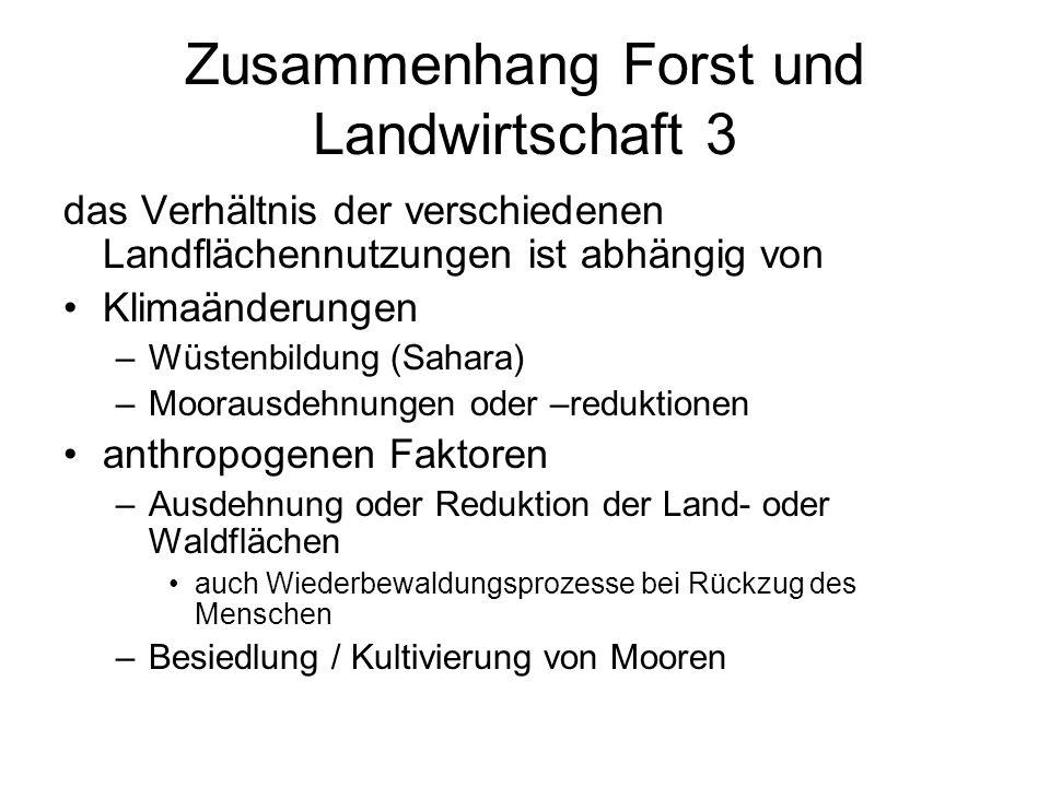 Zusammenhang Forst und Landwirtschaft 3
