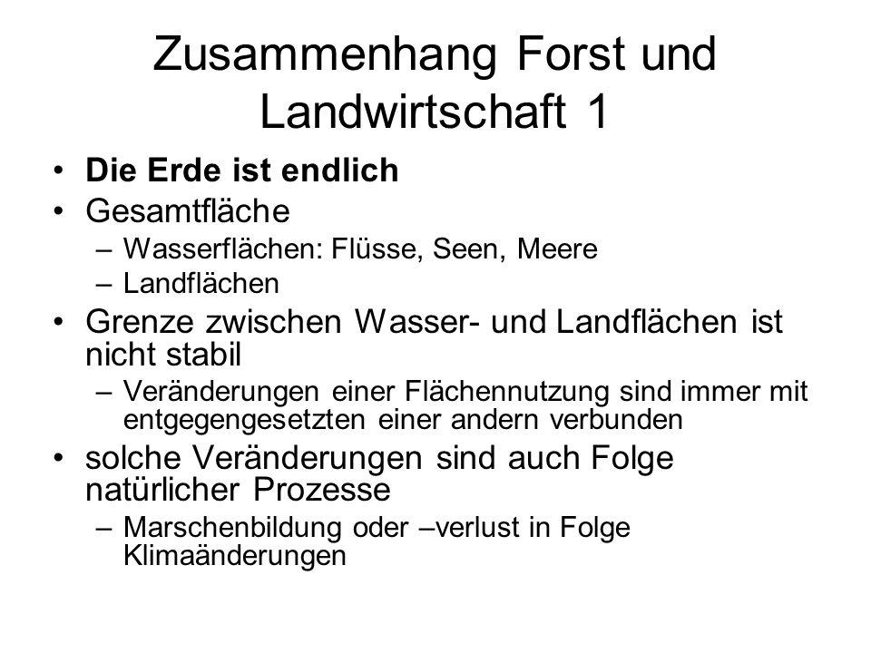 Zusammenhang Forst und Landwirtschaft 1