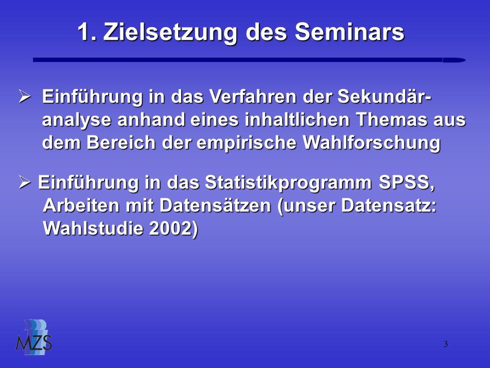 1. Zielsetzung des Seminars