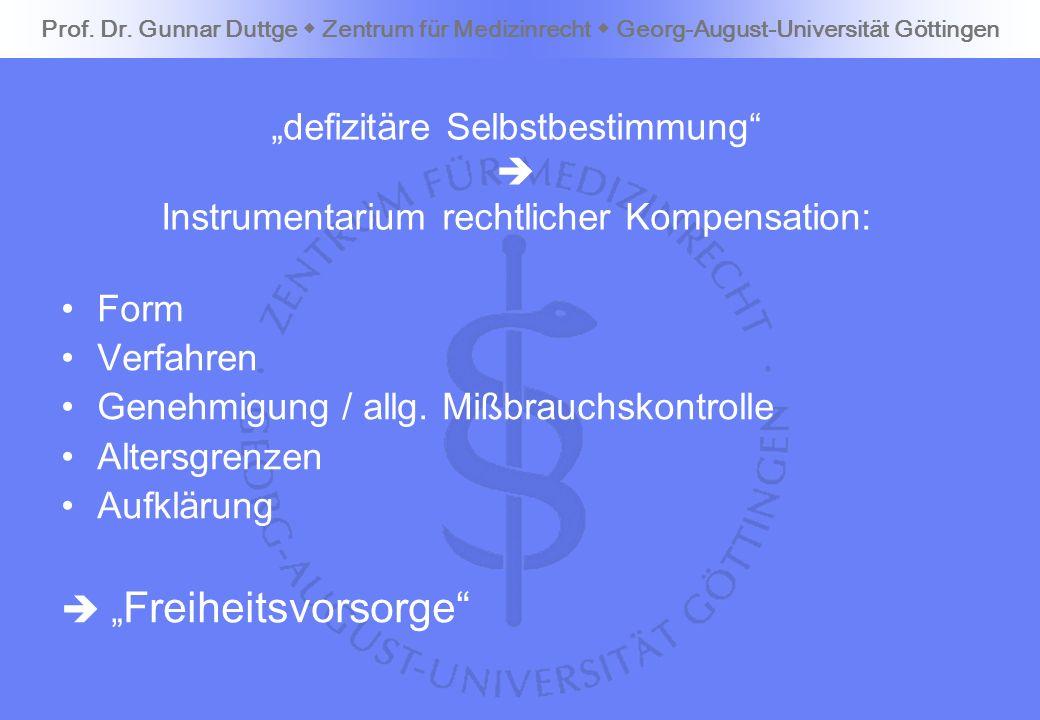 Genehmigung / allg. Mißbrauchskontrolle Altersgrenzen Aufklärung