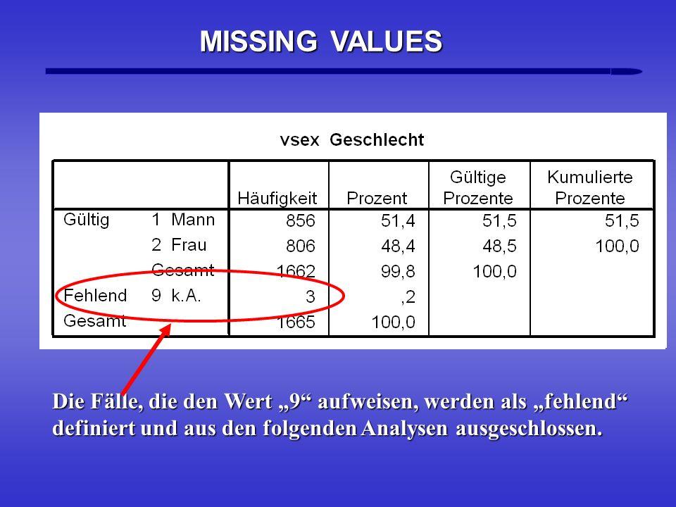 """MISSING VALUES  Die Fälle, die den Wert """"9 aufweisen, werden als """"fehlend definiert und aus den folgenden Analysen ausgeschlossen."""