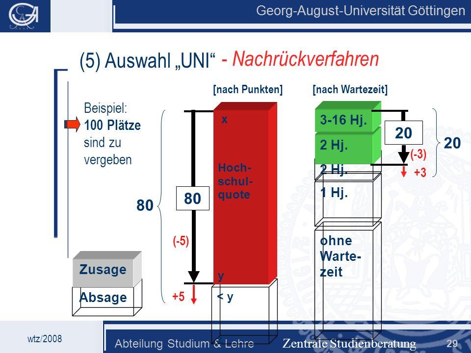 "(5) Auswahl ""UNI - Nachrückverfahren 20 20 80 80"