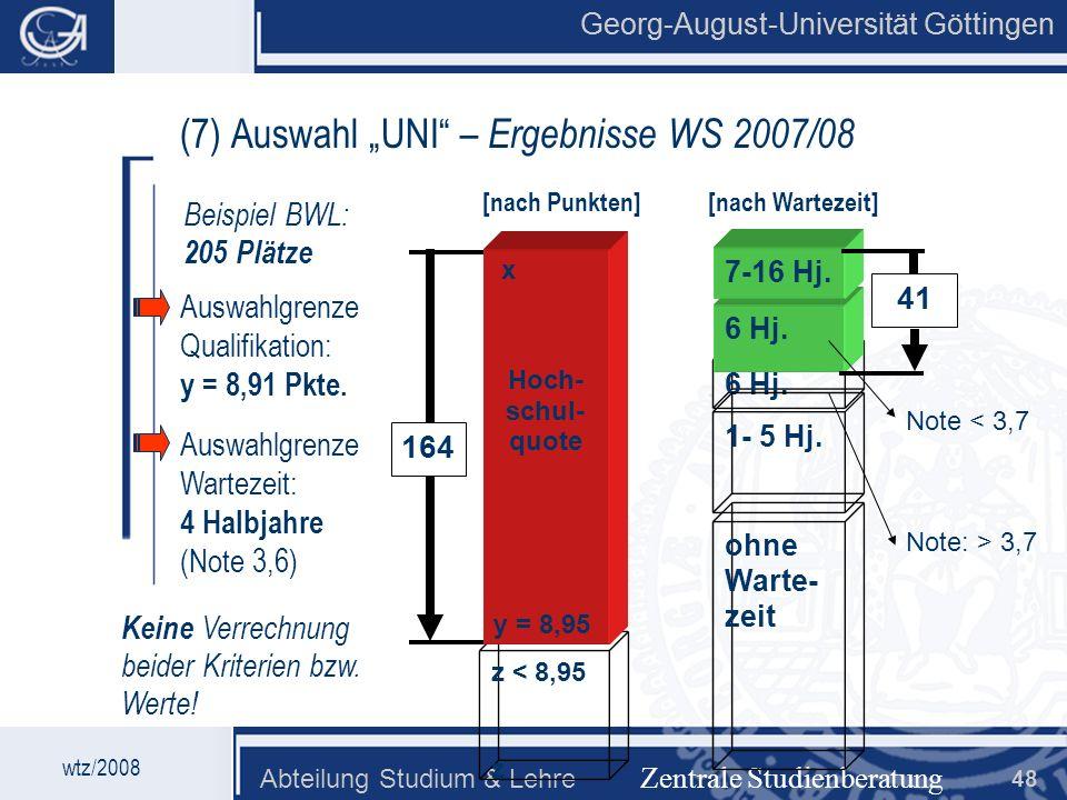 """(7) Auswahl """"UNI – Ergebnisse WS 2007/08"""