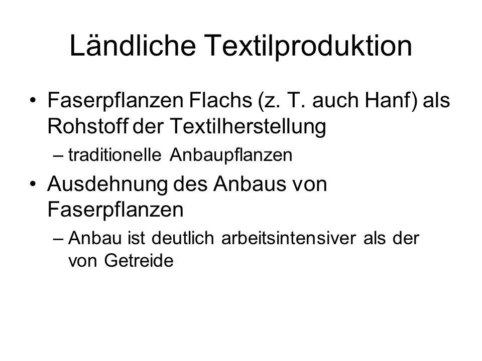 Ländliche Textilproduktion