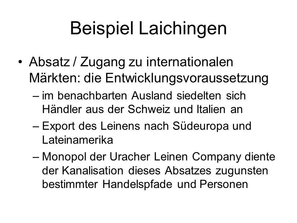 Beispiel LaichingenAbsatz / Zugang zu internationalen Märkten: die Entwicklungsvoraussetzung.