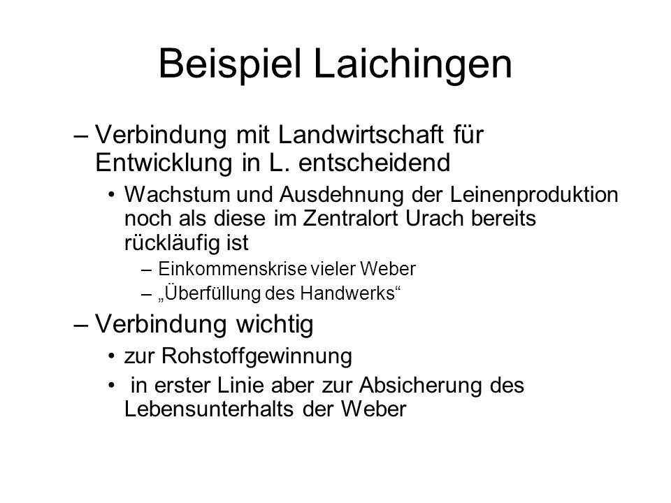 Beispiel Laichingen Verbindung mit Landwirtschaft für Entwicklung in L. entscheidend.