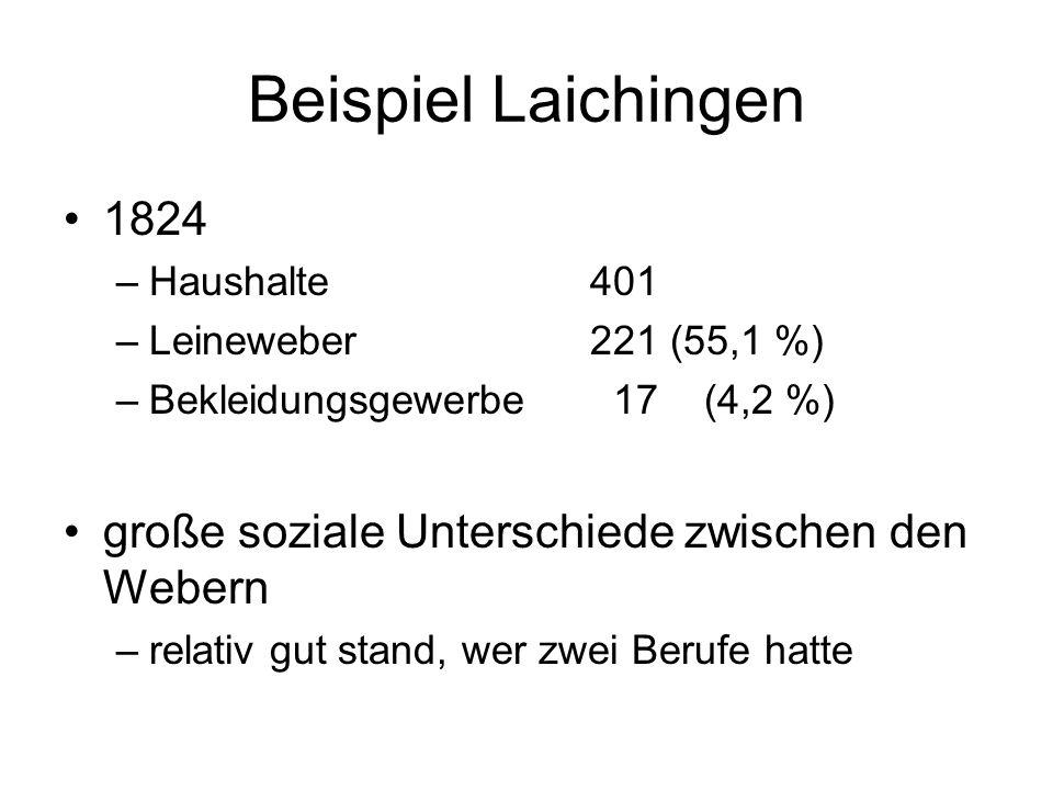 Beispiel Laichingen 1824. Haushalte 401. Leineweber 221 (55,1 %) Bekleidungsgewerbe 17 (4,2 %)