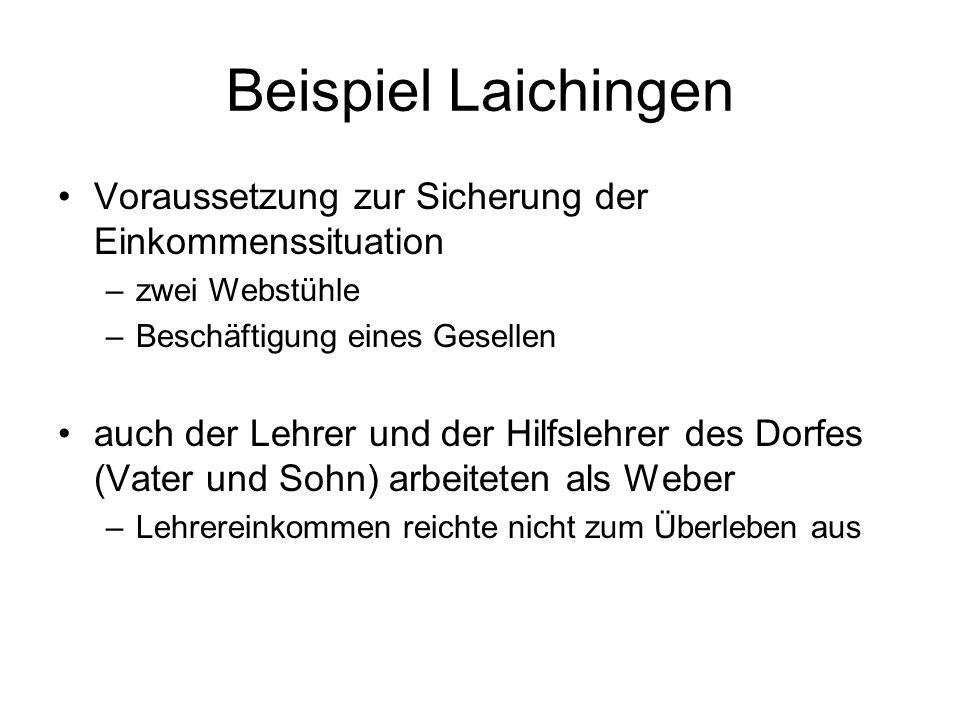 Beispiel Laichingen Voraussetzung zur Sicherung der Einkommenssituation. zwei Webstühle. Beschäftigung eines Gesellen.