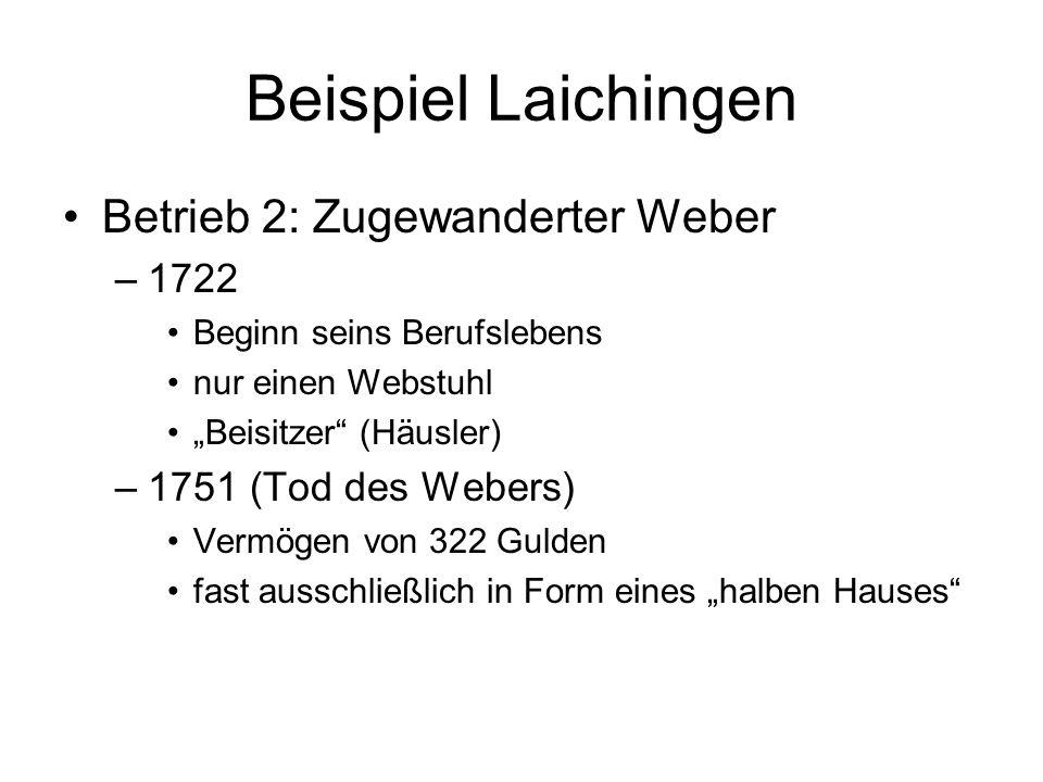 Beispiel Laichingen Betrieb 2: Zugewanderter Weber 1722
