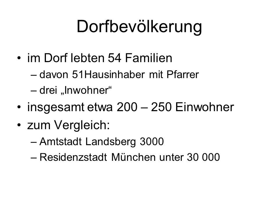 Dorfbevölkerung im Dorf lebten 54 Familien