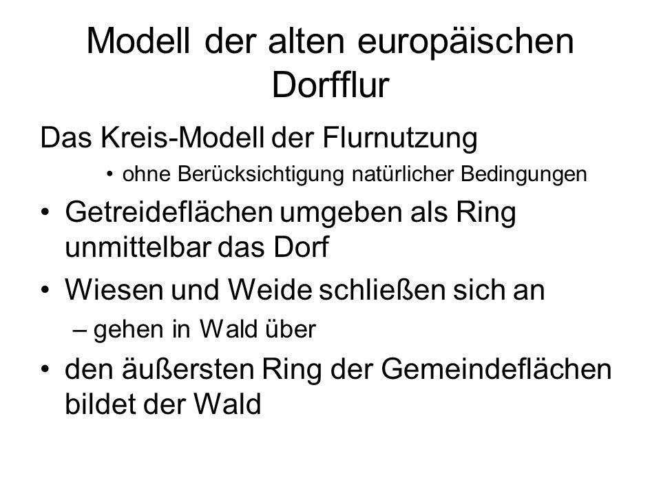 Modell der alten europäischen Dorfflur