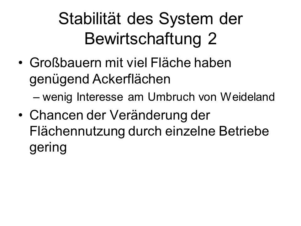 Stabilität des System der Bewirtschaftung 2