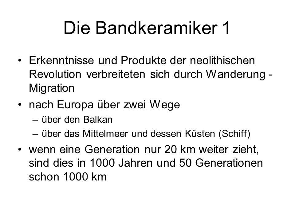 Die Bandkeramiker 1 Erkenntnisse und Produkte der neolithischen Revolution verbreiteten sich durch Wanderung - Migration.
