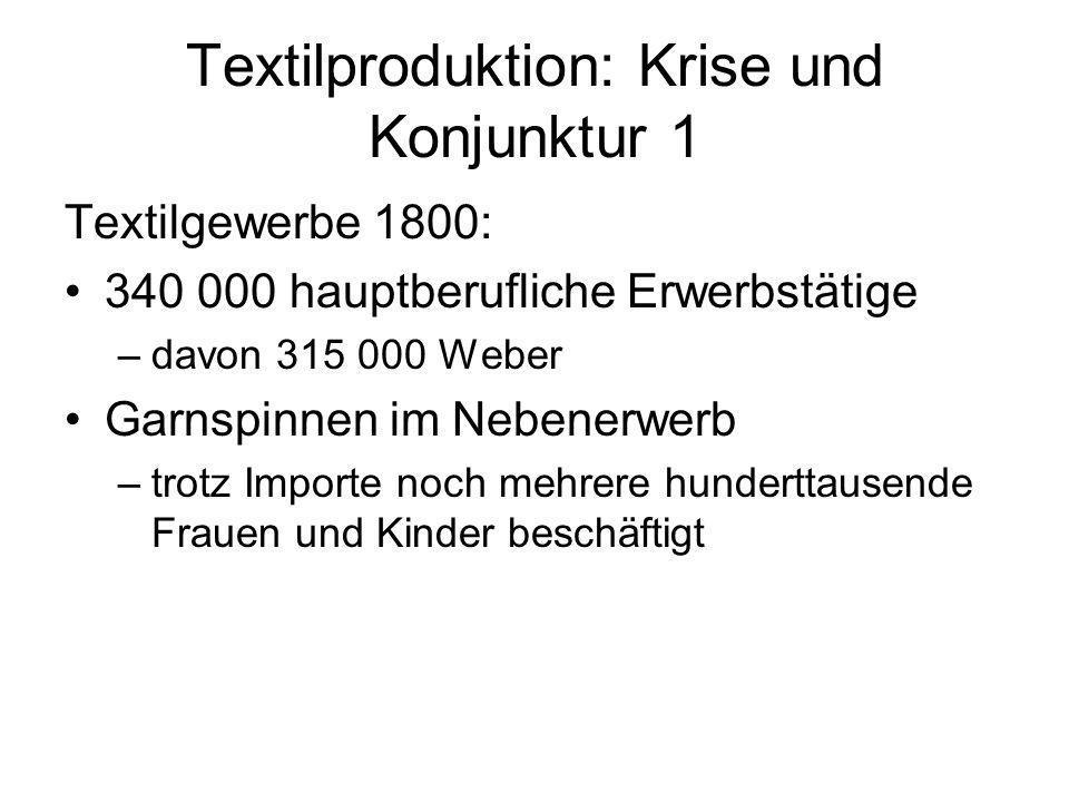 Textilproduktion: Krise und Konjunktur 1