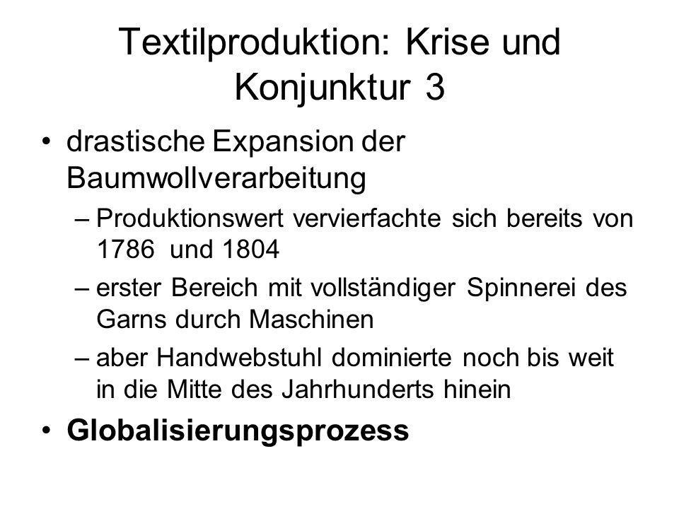 Textilproduktion: Krise und Konjunktur 3