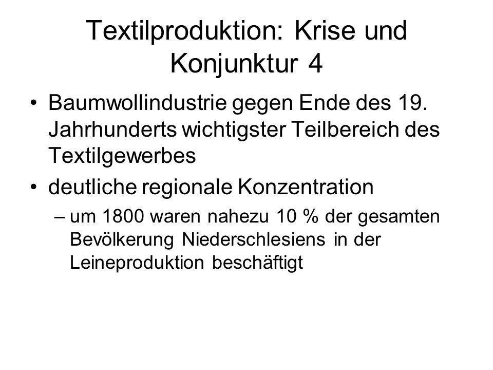 Textilproduktion: Krise und Konjunktur 4