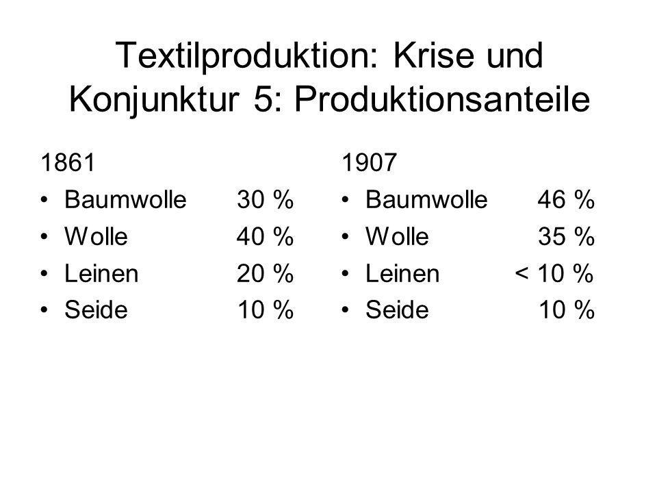 Textilproduktion: Krise und Konjunktur 5: Produktionsanteile