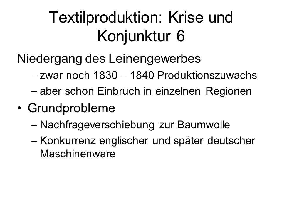 Textilproduktion: Krise und Konjunktur 6