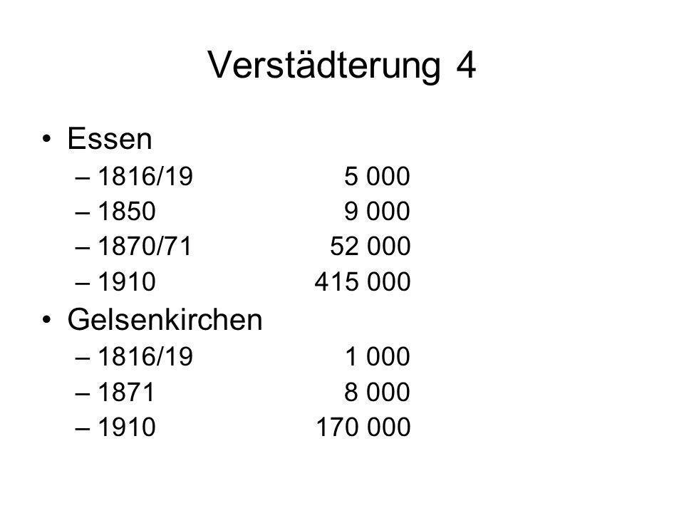 Verstädterung 4 Essen Gelsenkirchen 1816/19 5 000 1850 9 000