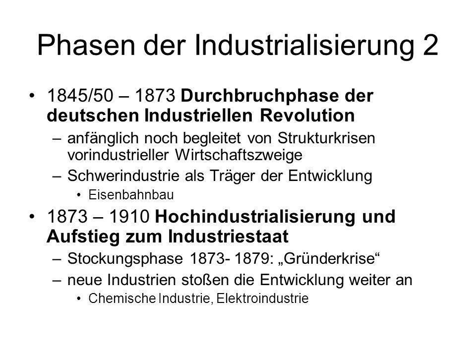 Phasen der Industrialisierung 2