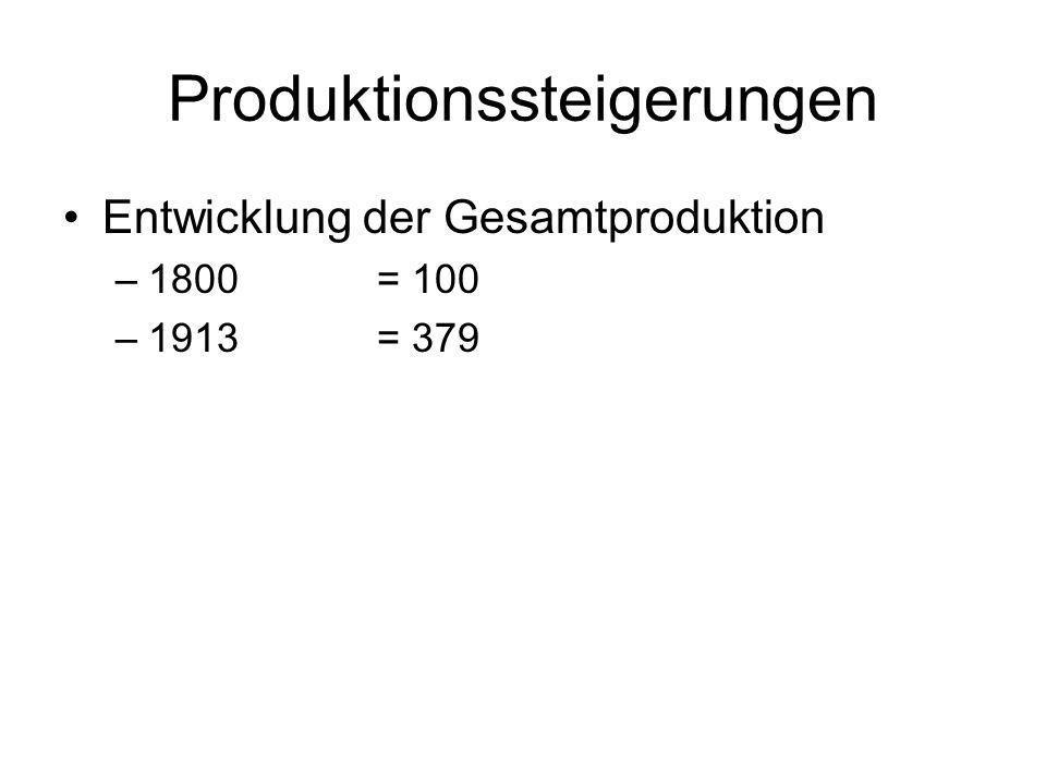 Produktionssteigerungen