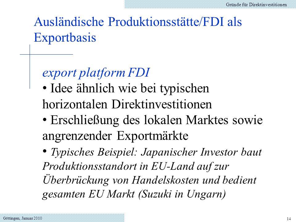 Ausländische Produktionsstätte/FDI als Exportbasis
