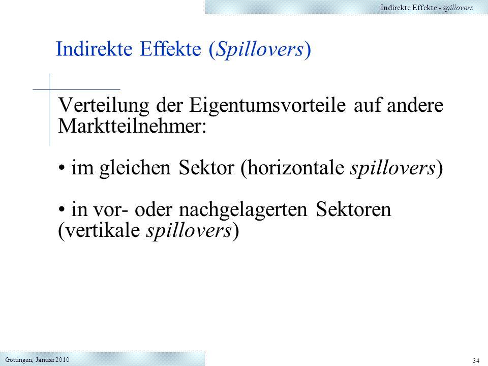 Indirekte Effekte (Spillovers)