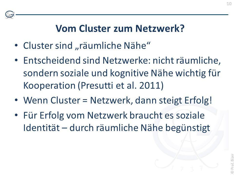 Vom Cluster zum Netzwerk