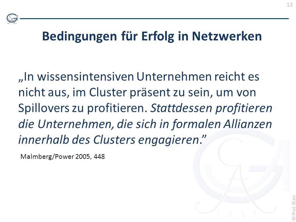 Bedingungen für Erfolg in Netzwerken