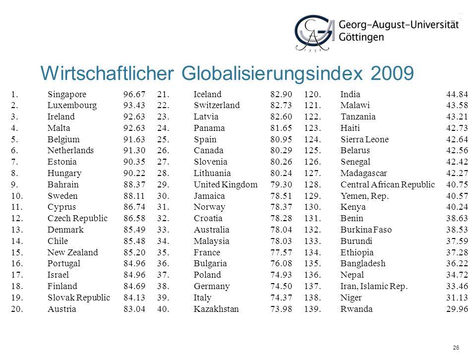 Wirtschaftlicher Globalisierungsindex 2009