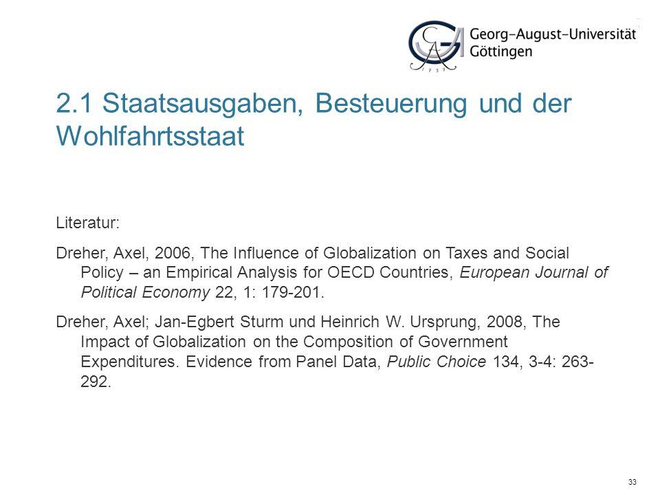 2.1 Staatsausgaben, Besteuerung und der Wohlfahrtsstaat