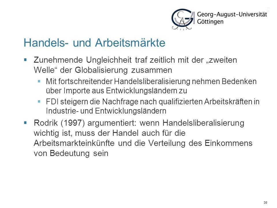 Handels- und Arbeitsmärkte