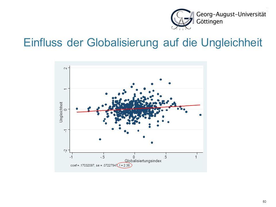Einfluss der Globalisierung auf die Ungleichheit