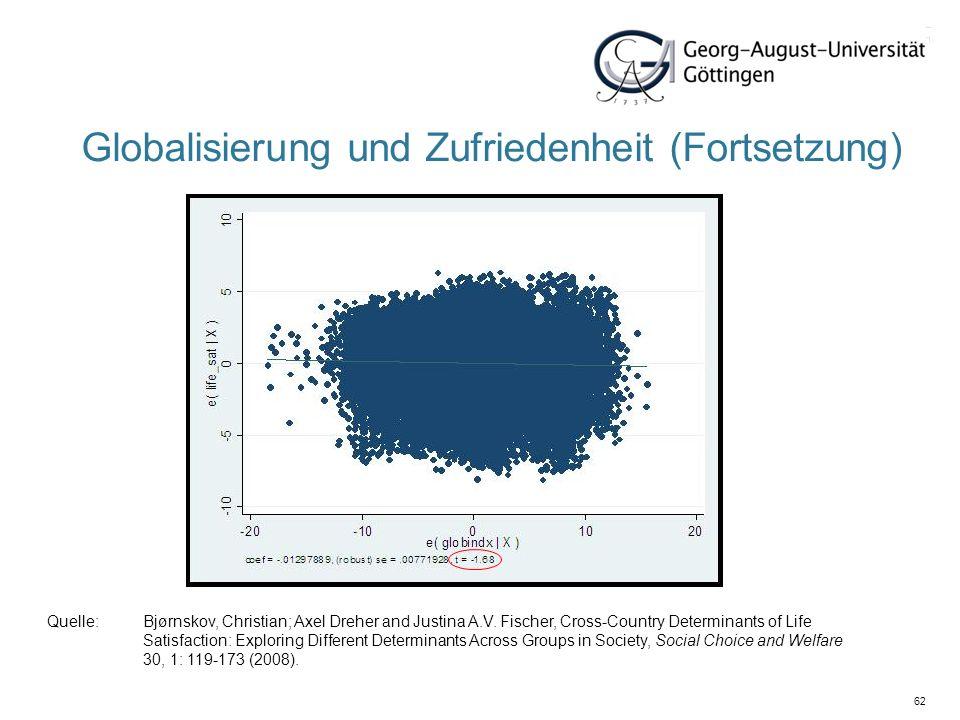 Globalisierung und Zufriedenheit (Fortsetzung)