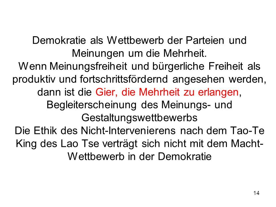 Demokratie als Wettbewerb der Parteien und Meinungen um die Mehrheit